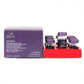 Wella profesional serum anti hair loss